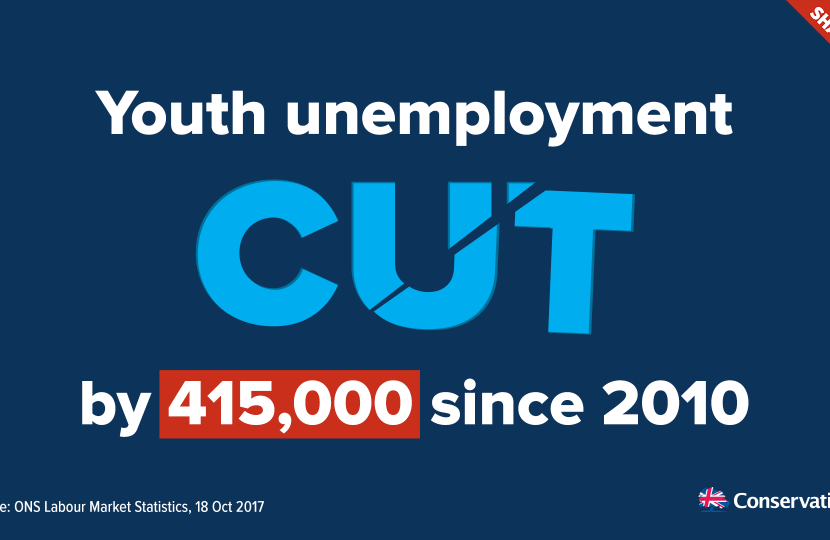 Youth Unemployment CUT